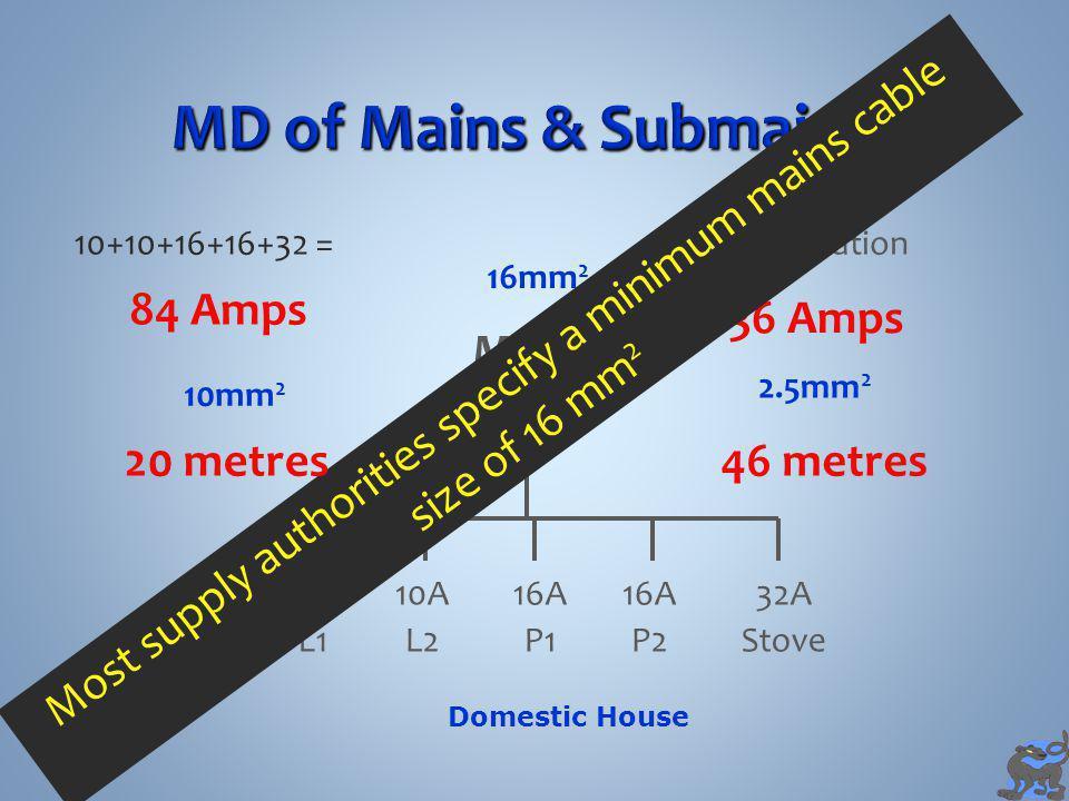 10A L2 16A P1 16A P2 32A Stove 10A L1 MD = ? 10+10+16+16+32 = 84 Amps By Calculation 36 Amps Domestic House 10mm 2 2.5mm 2 M o s t s u p p l y a u t h