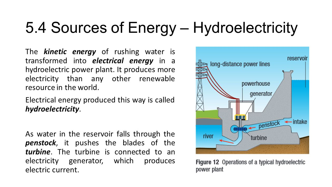 5.4 Sources of Energy – Hydroelectricity The kinetic energy of rushing water is transformed into electrical energy in a hydroelectric power plant. It