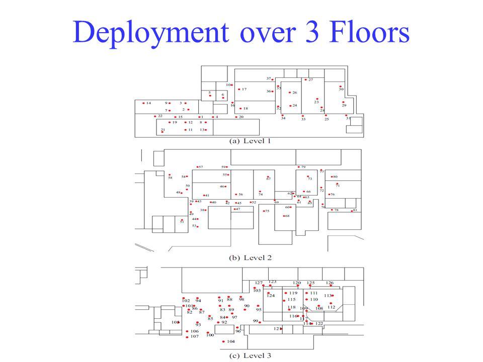 Deployment over 3 Floors