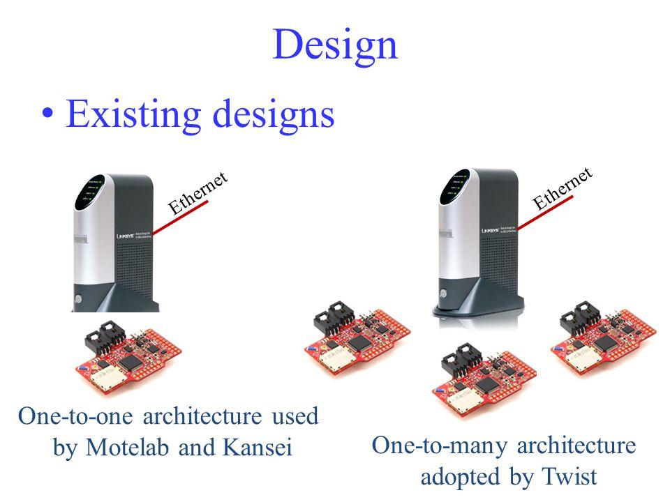 Experimental Methodology S 200 pkts with an IPI 10ms