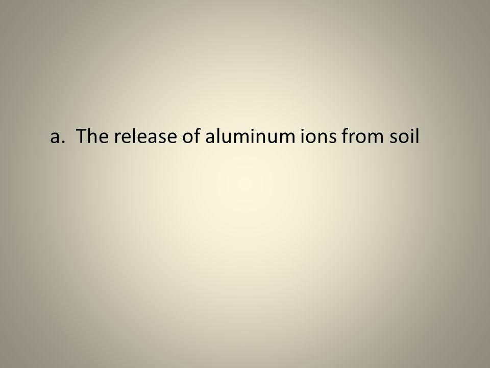 a. The release of aluminum ions from soil