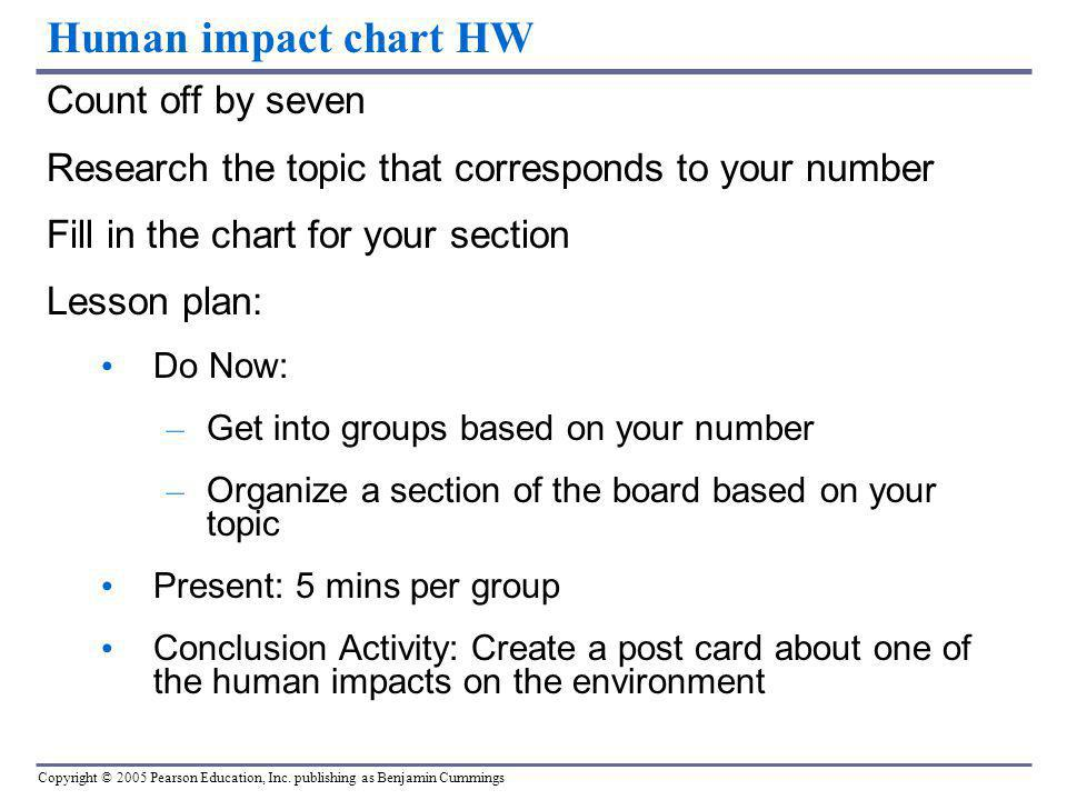 Copyright © 2005 Pearson Education, Inc. publishing as Benjamin Cummings Human impact chart HW Count off by seven Research the topic that corresponds