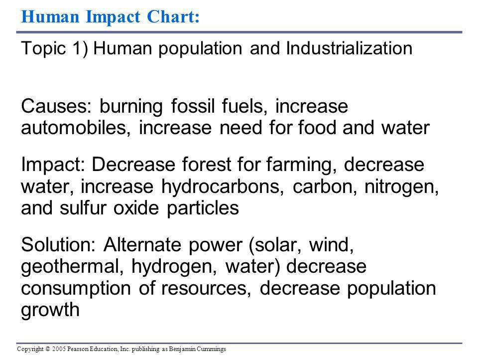 Copyright © 2005 Pearson Education, Inc. publishing as Benjamin Cummings Human Impact Chart: Topic 1) Human population and Industrialization Causes: b