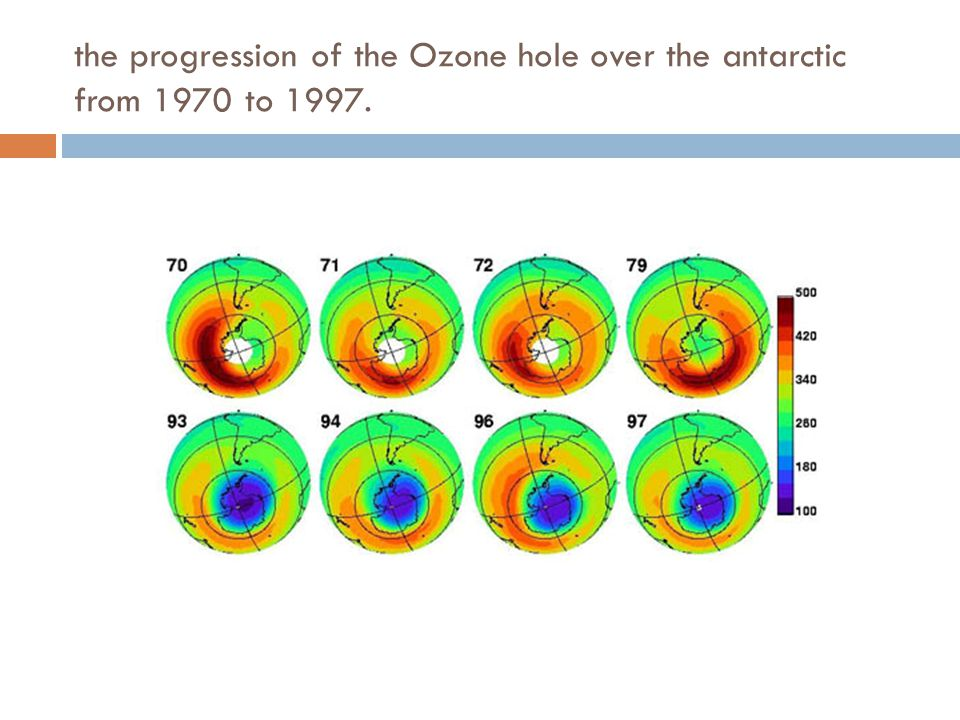 the progression of the Ozone hole over the antarctic from 1970 to 1997.