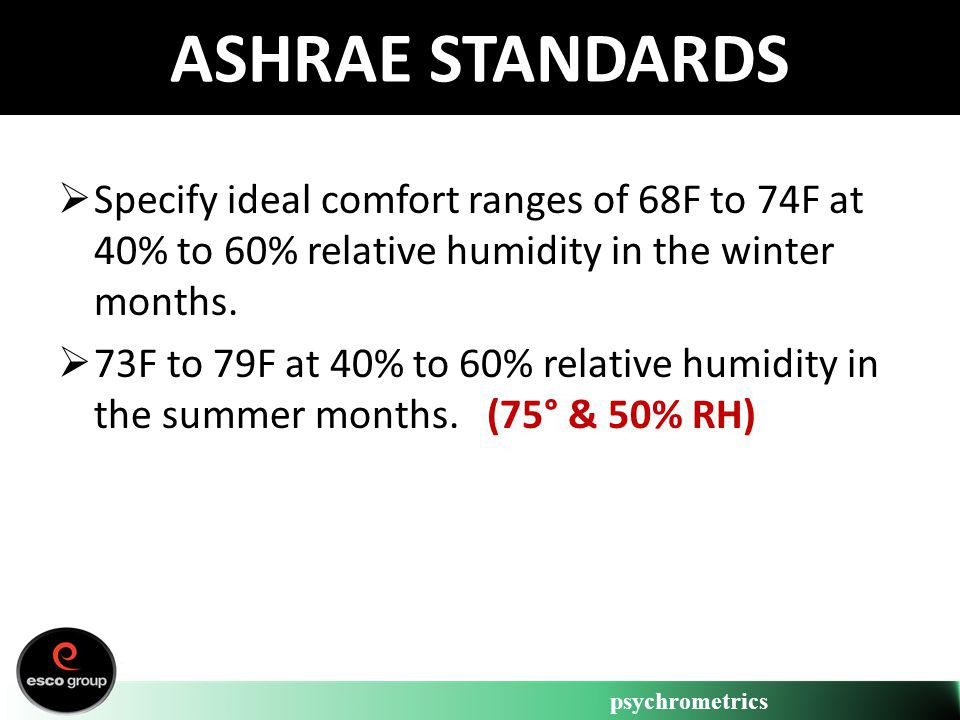 psychrometrics ASHRAE STANDARDS Specify ideal comfort ranges of 68F to 74F at 40% to 60% relative humidity in the winter months. 73F to 79F at 40% to