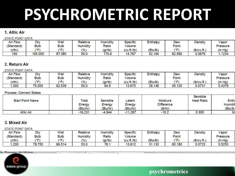 PSYCHROMETRIC REPORT