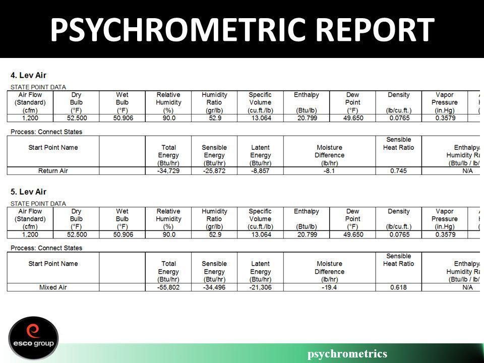 psychrometrics PSYCHROMETRIC REPORT