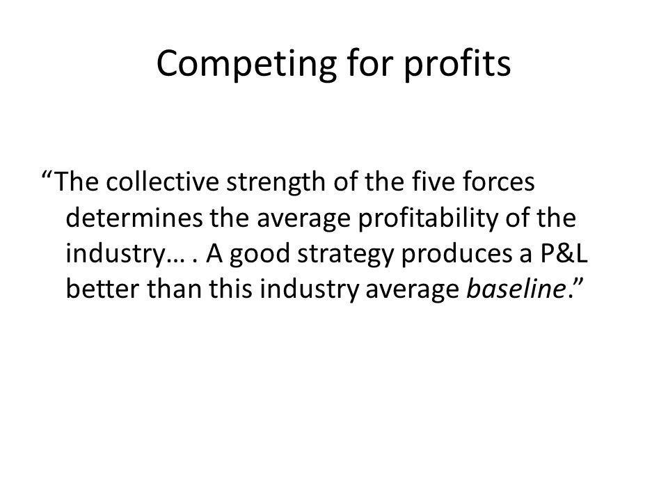 Competing for profits The collective strength of the five forces determines the average profitability of the industry….