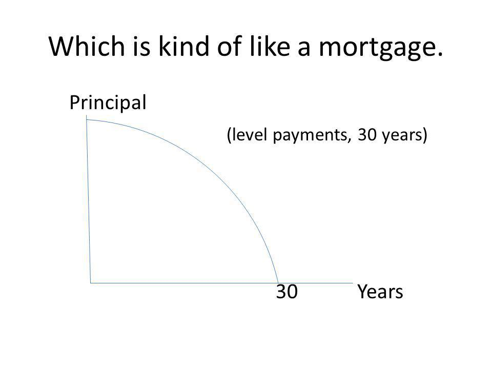 Which is kind of like a mortgage. Principal (level payments, 30 years) 30 Years