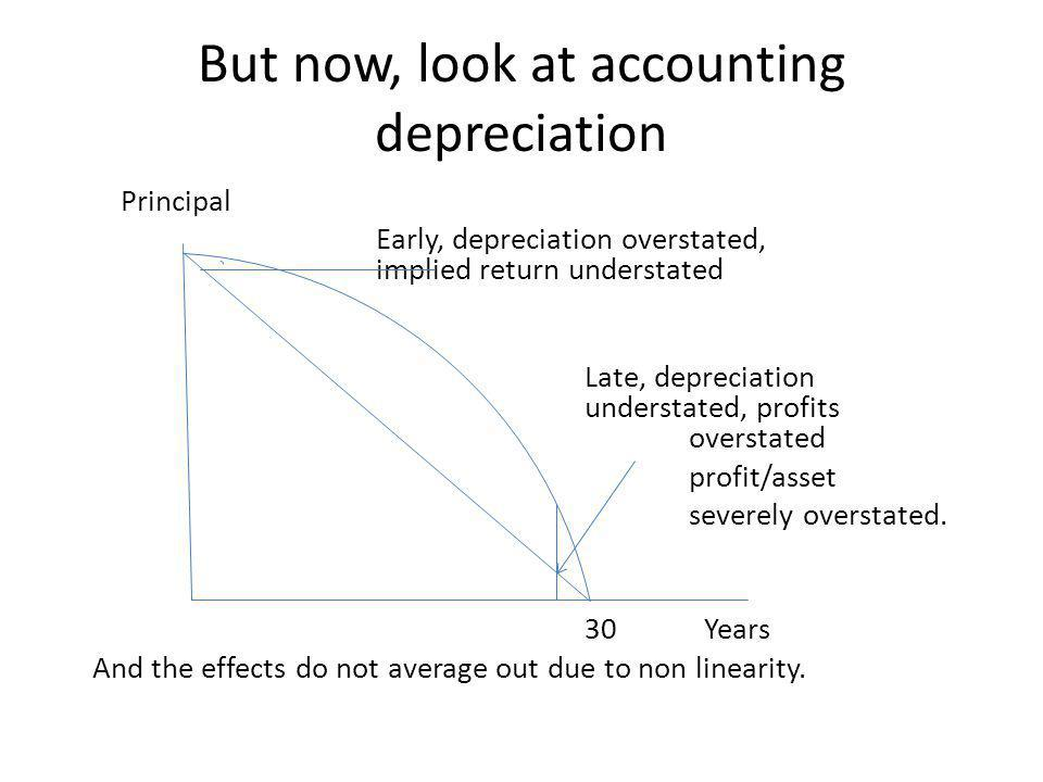 But now, look at accounting depreciation Principal Early, depreciation overstated, implied return understated Late, depreciation understated, profits overstated profit/asset severely overstated.