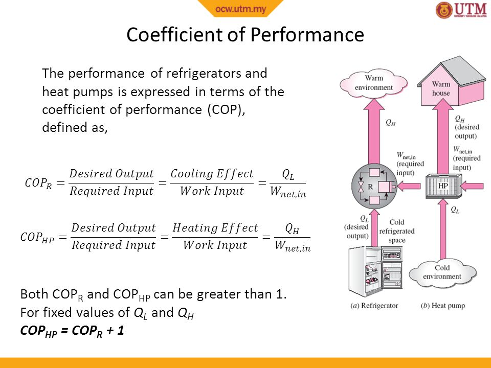 Coefficient of Performance The performance of refrigerators and heat pumps is expressed in terms of the coefficient of performance (COP), defined as,