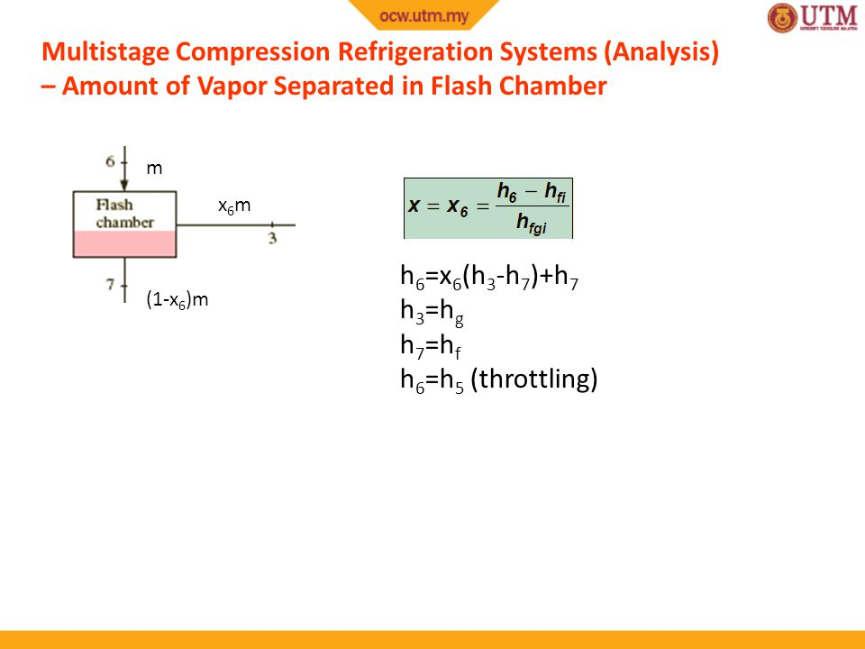 Multistage Compression Refrigeration Systems (Analysis) – Amount of Vapor Separated in Flash Chamber m x6mx6m (1-x 6 )m h 6 =x 6 (h 3 -h 7 )+h 7 h 3 =h g h 7 =h f h 6 =h 5 (throttling)