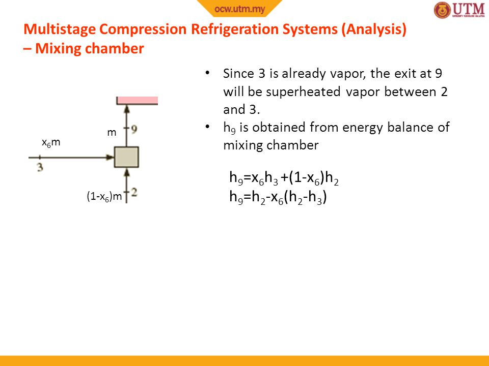 Multistage Compression Refrigeration Systems (Analysis) – Mixing chamber h 9 =x 6 h 3 +(1-x 6 )h 2 h 9 =h 2 -x 6 (h 2 -h 3 ) Since 3 is already vapor, the exit at 9 will be superheated vapor between 2 and 3.