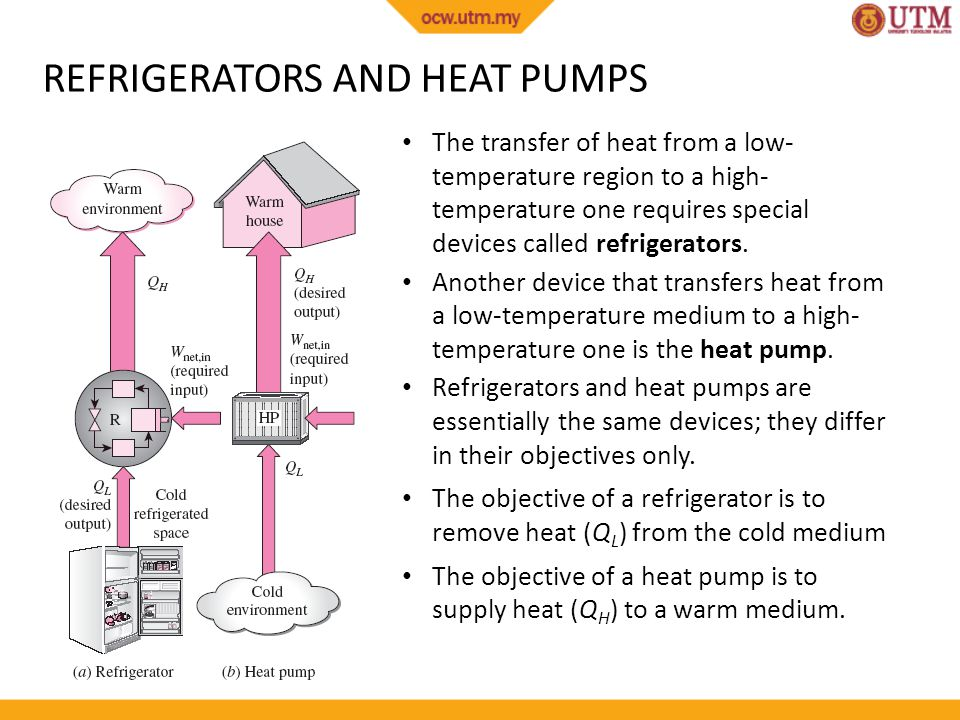 REFRIGERATORS AND HEAT PUMPS The transfer of heat from a low- temperature region to a high- temperature one requires special devices called refrigerat