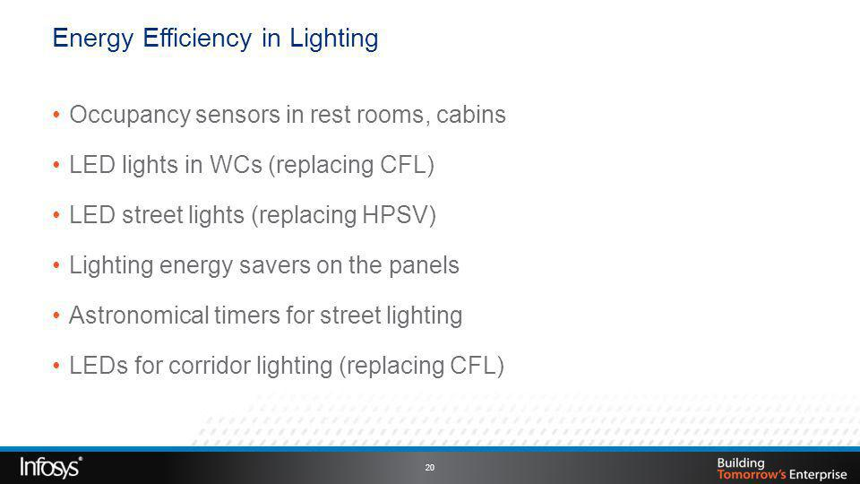 Energy Efficiency in Lighting Occupancy sensors in rest rooms, cabins LED lights in WCs (replacing CFL) LED street lights (replacing HPSV) Lighting energy savers on the panels Astronomical timers for street lighting LEDs for corridor lighting (replacing CFL) 20