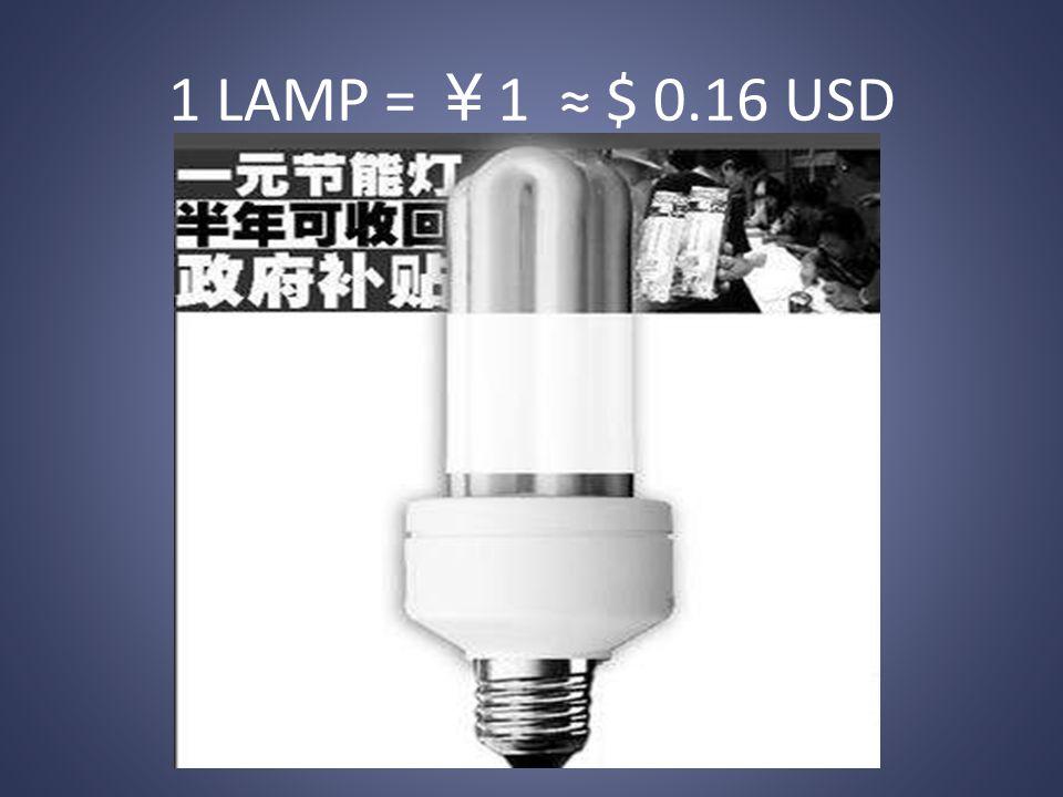 1 LAMP = 1 $ 0.16 USD