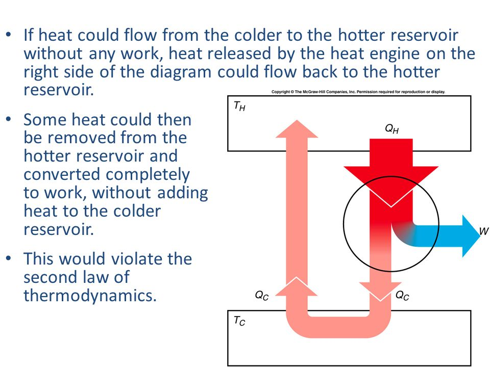 Another Statement of The Second Law of Thermodynamics Heat has a natural tendency to flow from hotter objects to colder objects. This can be expressed