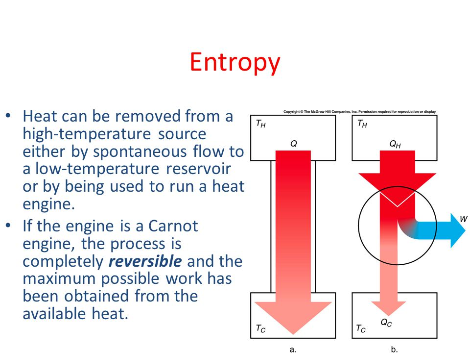 If heat could flow from the colder to the hotter reservoir without any work, heat released by the heat engine on the right side of the diagram could f