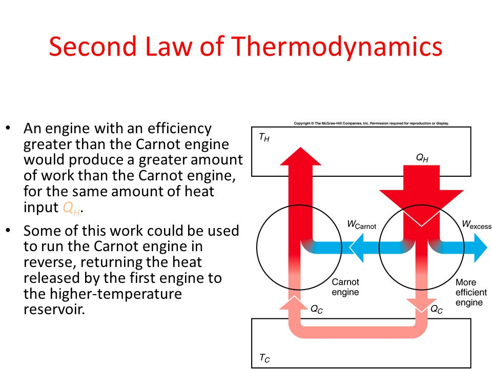 Second Law of Thermodynamics No engine, working in a continuous cycle, can take heat from a reservoir at a single temperature and convert that heat co