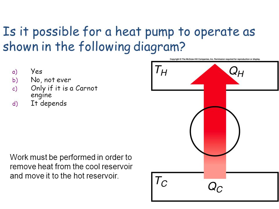 Is it possible for a heat engine to operate as shown in the following diagram? a) Yes b) No, not ever c) Only if it is a Carnot engine d) It depends T