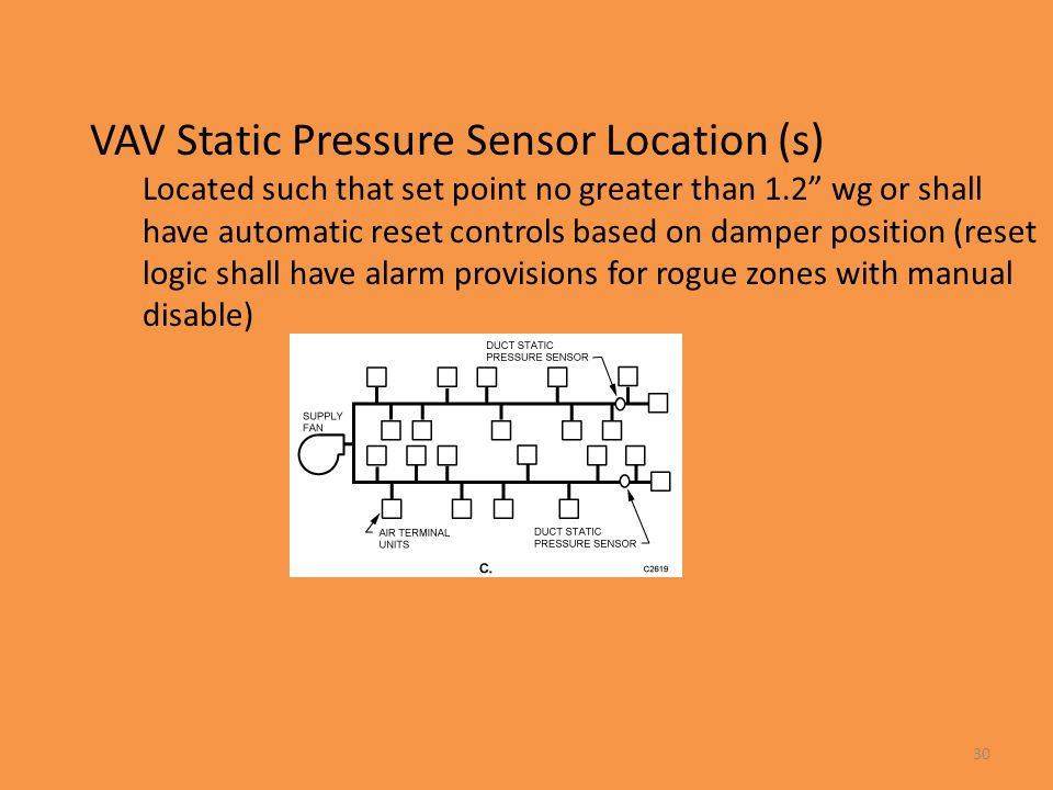 30 VAV Static Pressure Sensor Location (s) Located such that set point no greater than 1.2 wg or shall have automatic reset controls based on damper p