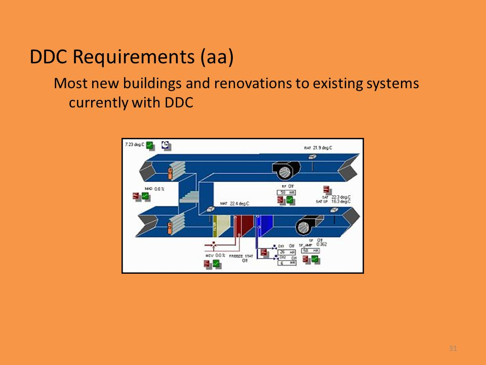 DDC Requirements (aa) Most new buildings and renovations to existing systems currently with DDC 31