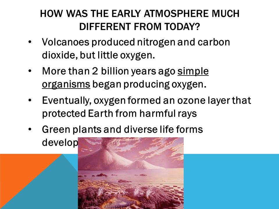 HOW WAS THE EARLY ATMOSPHERE MUCH DIFFERENT FROM TODAY? Volcanoes produced nitrogen and carbon dioxide, but little oxygen. More than 2 billion years a