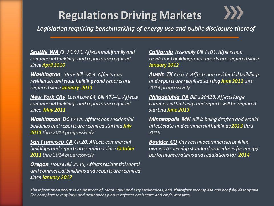 Regulations Driving Markets Seattle WA Ch 20.920.
