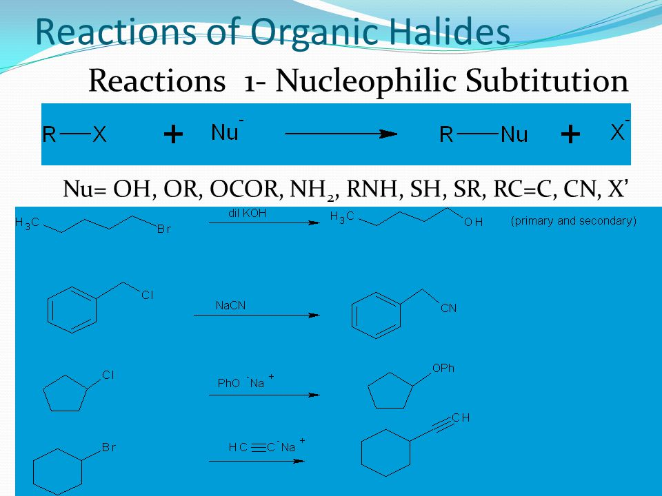 Reactions of Organic Halides 1- Nucleophilic Subtitution Reactions Nu= OH, OR, OCOR, NH 2, RNH, SH, SR, RC=C, CN, X