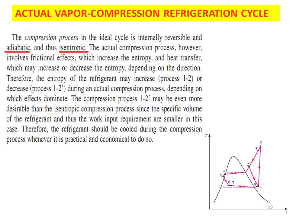 19 ACTUAL VAPOR-COMPRESSION REFRIGERATION CYCLE