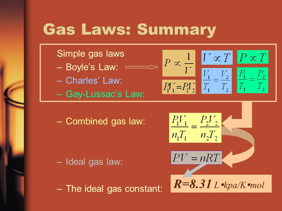 Gas Laws: Summary Simple gas laws –Boyles Law: –Charles Law: –Gay-Lussacs Law: –Combined gas law: –Ideal gas law: –The ideal gas constant: R=8.31 L kpa/K mol