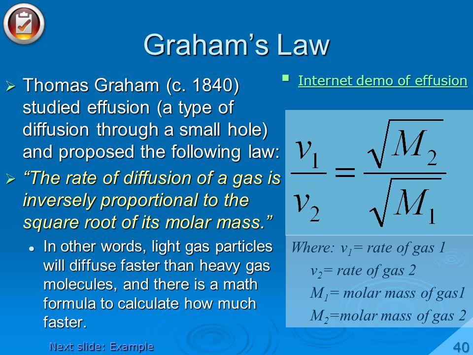 Grahams Law Thomas Graham (c.