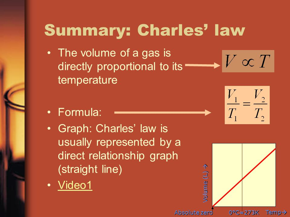 Summary: Charles law The volume of a gas is directly proportional to its temperature Formula: Graph: Charles law is usually represented by a direct re