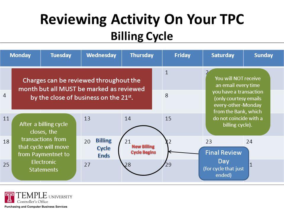 Reviewing Activity On Your TPC Billing Cycle MondayTuesdayWednesdayThursdayFridaySaturdaySunday 123 45678910 11121314151617 18192021222324 25262728293