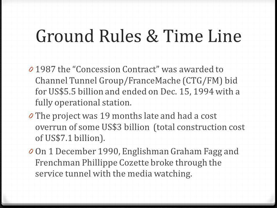 Ground Rules & Time Line 0 1987 the Concession Contract was awarded to Channel Tunnel Group/FranceMache (CTG/FM) bid for US$5.5 billion and ended on D