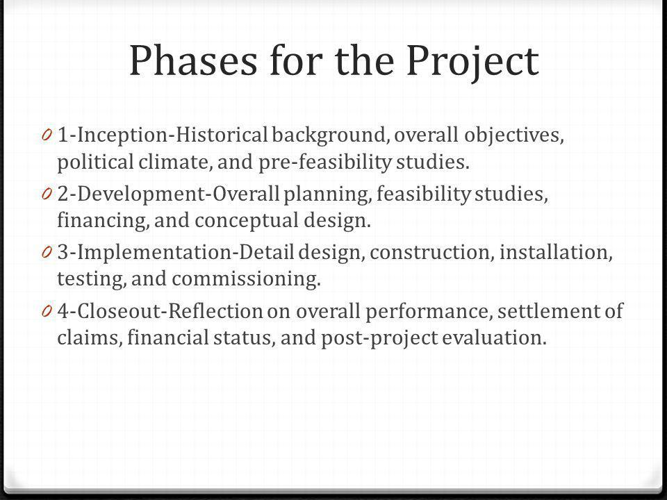 Phases for the Project 0 1-Inception-Historical background, overall objectives, political climate, and pre-feasibility studies. 0 2-Development-Overal