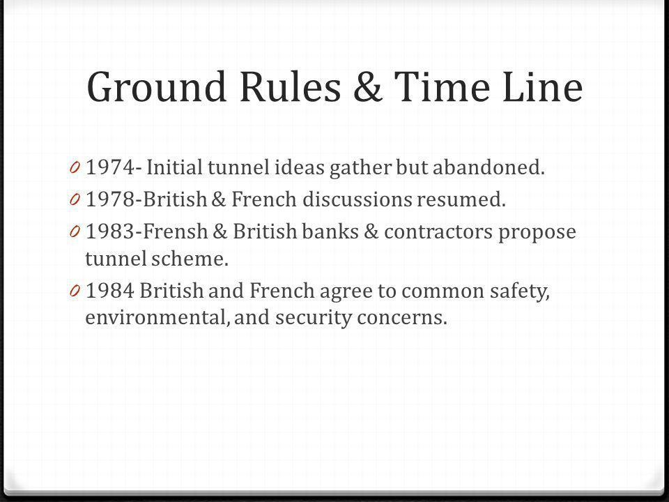 Ground Rules & Time Line 0 1974- Initial tunnel ideas gather but abandoned. 0 1978-British & French discussions resumed. 0 1983-Frensh & British banks