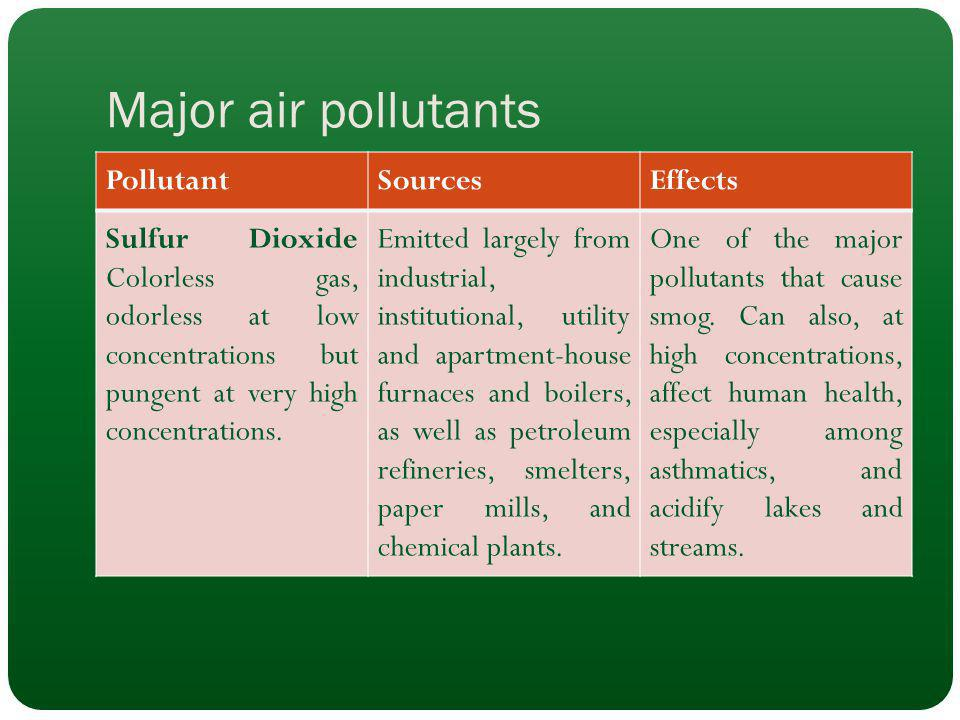 Major air pollutants PollutantSourcesEffects Sulfur Dioxide Colorless gas, odorless at low concentrations but pungent at very high concentrations. Emi