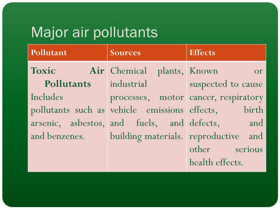 Major air pollutants PollutantSourcesEffects Toxic Air Pollutants Includes pollutants such as arsenic, asbestos, and benzenes. Chemical plants, indust