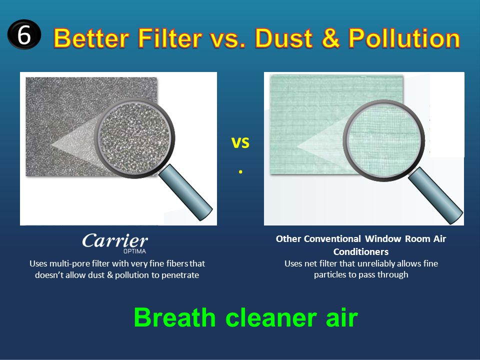 6 vs. Uses multi-pore filter with very fine fibers that doesnt allow dust & pollution to penetrate Other Conventional Window Room Air Conditioners Use