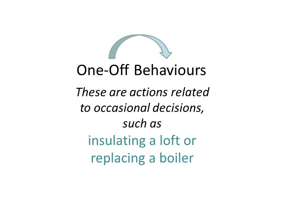 One-Off Behaviours These are actions related to occasional decisions, such as insulating a loft or replacing a boiler