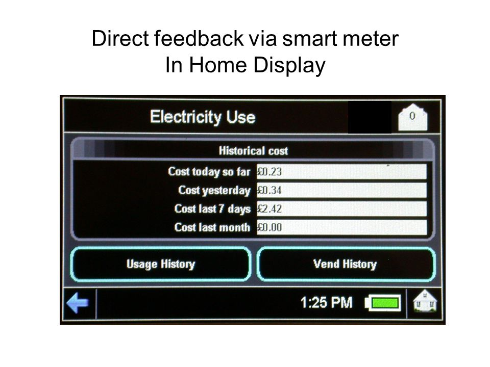 Direct feedback via smart meter In Home Display