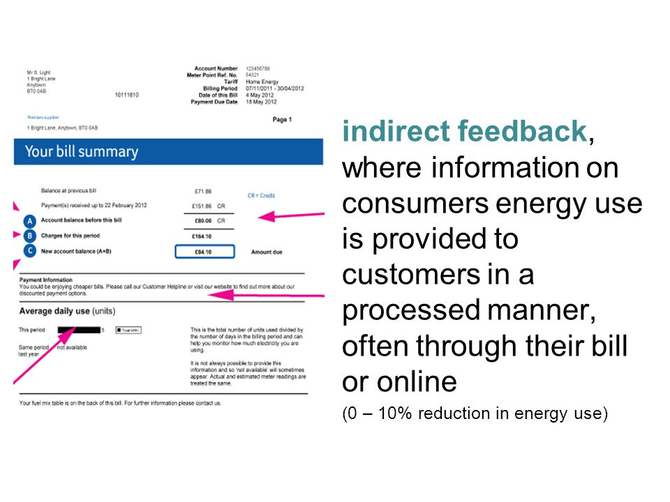 indirect feedback, where information on consumers energy use is provided to customers in a processed manner, often through their bill or online (0 – 1
