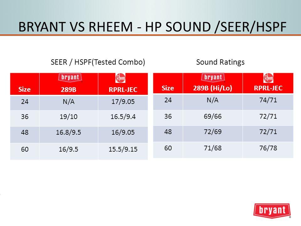BRYANT VS RHEEM - HP SOUND /SEER/HSPF Size289B (Hi/Lo) RPRL-JEC 24N/A74/71 3669/6672/71 4872/6972/71 6071/6876/78 Sound Ratings Size289BRPRL-JEC 24N/A17/9.05 3619/1016.5/9.4 4816.8/9.516/9.05 6016/9.515.5/9.15 SEER / HSPF(Tested Combo)