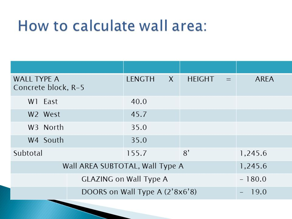 WALL TYPE A Concrete block, R-5 LENGTH X HEIGHT =AREA W1 East 40.0 W2 West 45.7 W3 North 35.0 W4 South 35.0 Subtotal155.781,245.6 Wall AREA SUBTOTAL,