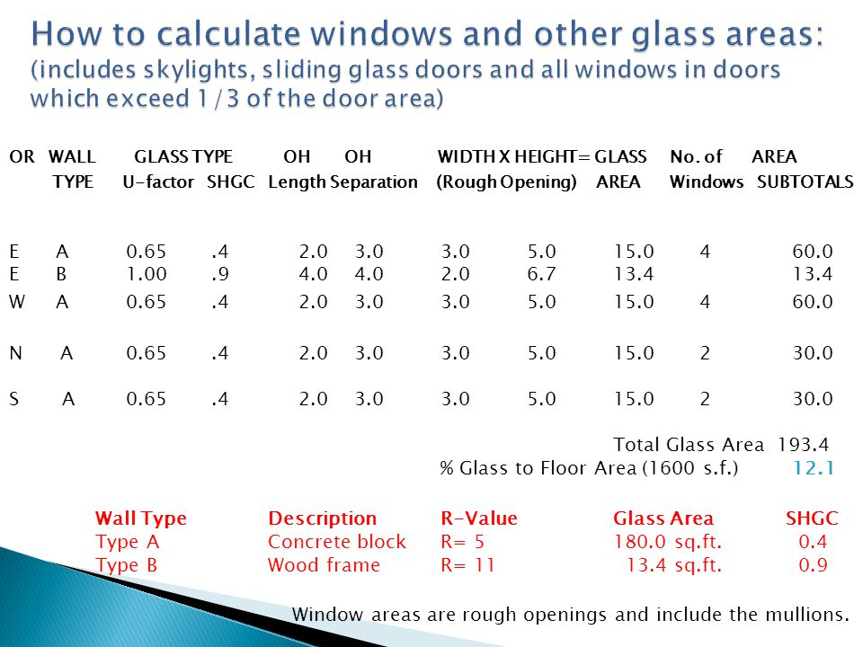 OR WALL GLASS TYPE OH OH WIDTH X HEIGHT= GLASS No. of AREA TYPE U-factor SHGC Length Separation (Rough Opening) AREA Windows SUBTOTALS E A 0.65.4 2.0