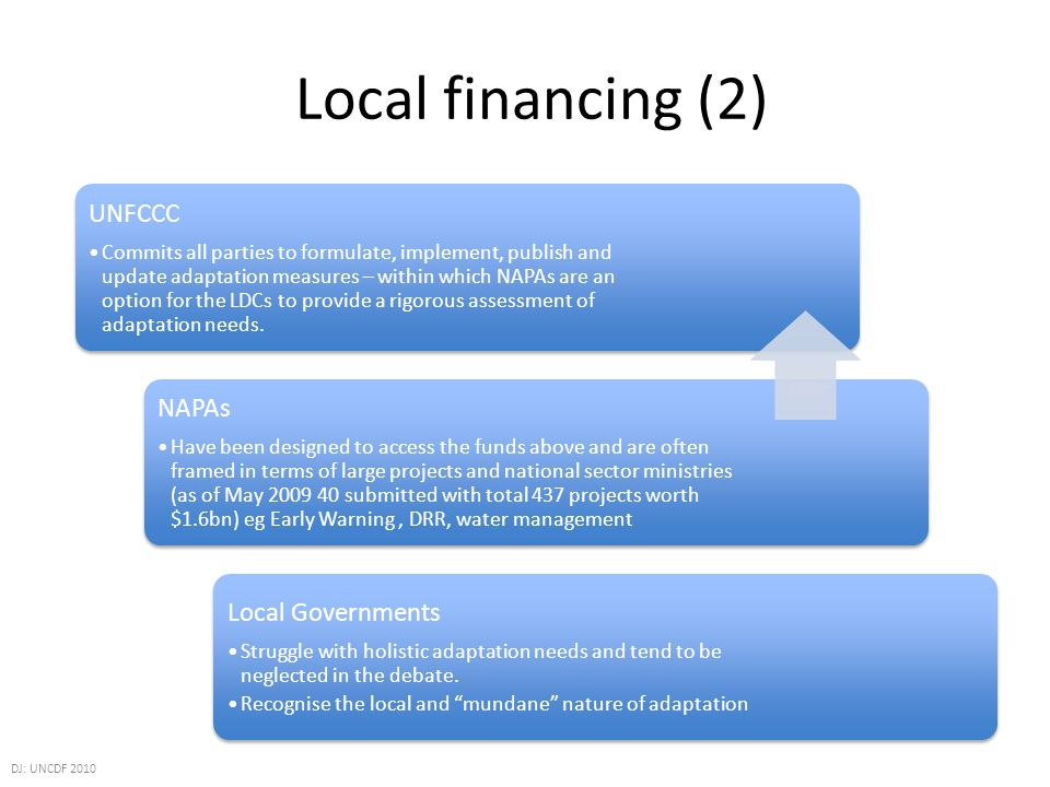 Local financing (2) UNFCCC Commits all parties to formulate, implement, publish and update adaptation measures – within which NAPAs are an option for the LDCs to provide a rigorous assessment of adaptation needs.