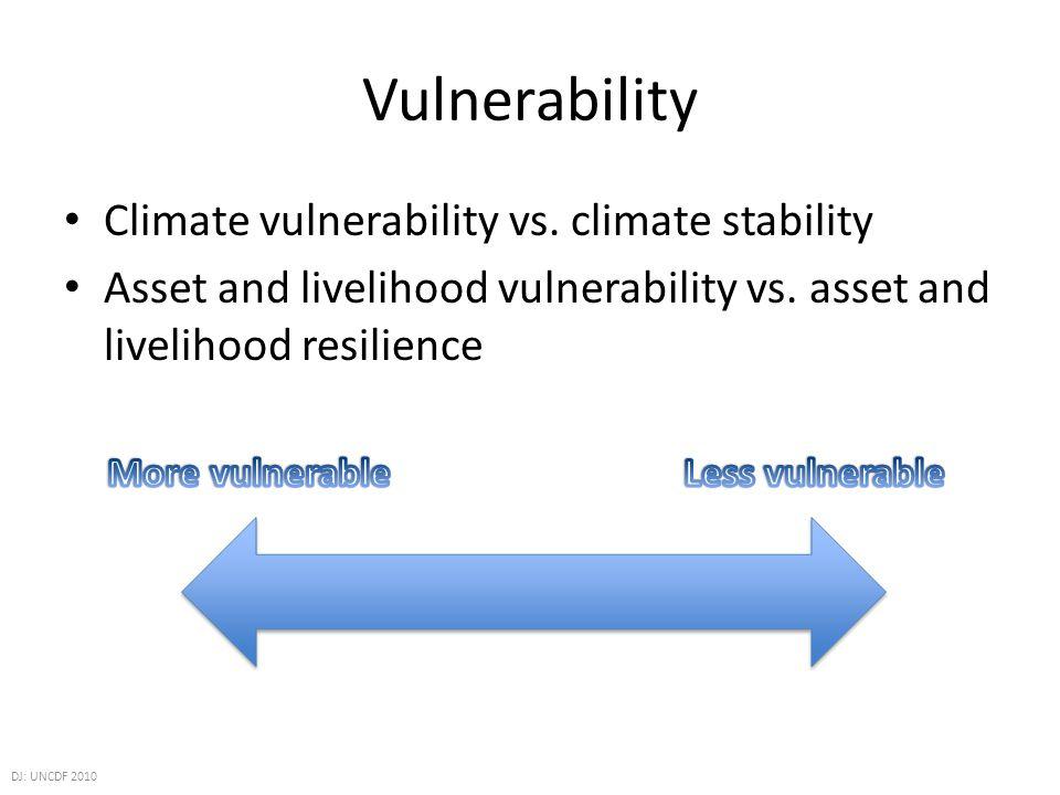 Vulnerability Climate vulnerability vs. climate stability Asset and livelihood vulnerability vs. asset and livelihood resilience DJ: UNCDF 2010