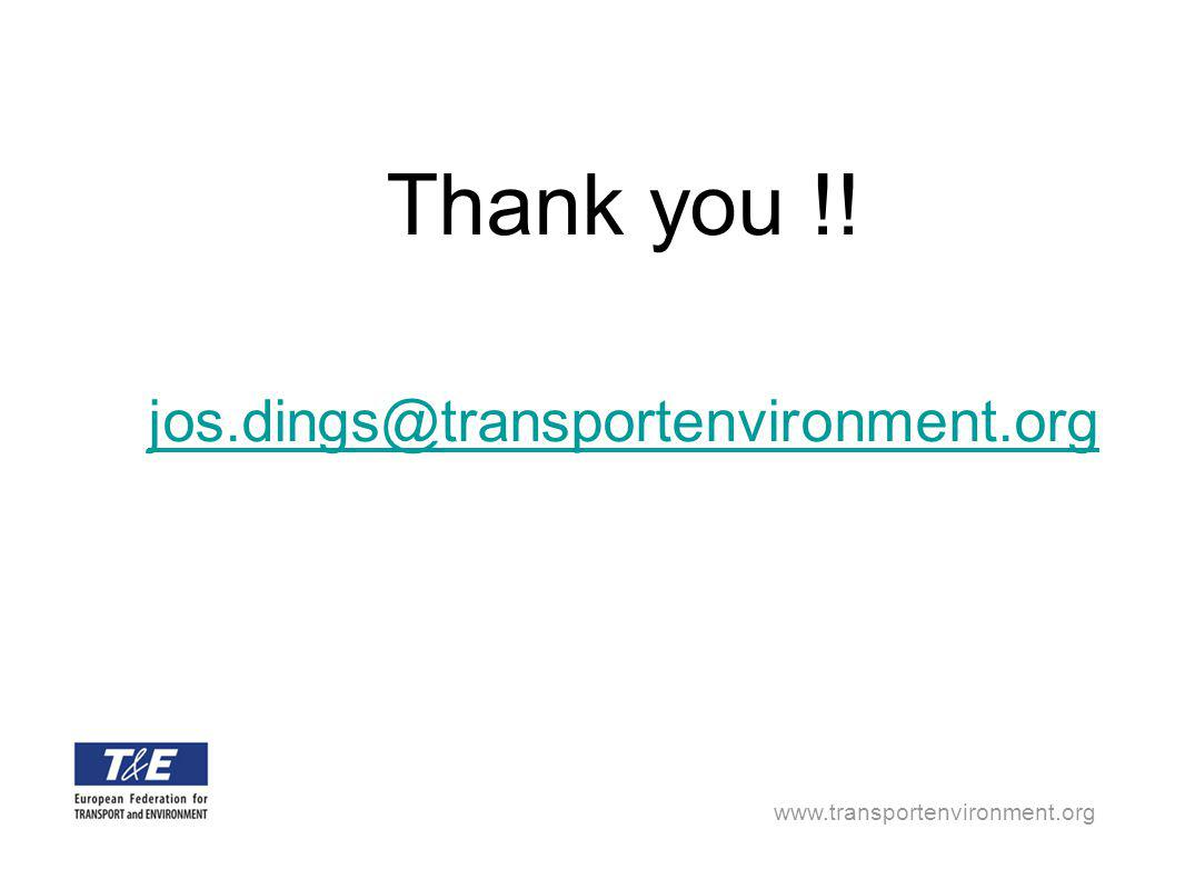 www.transportenvironment.org Thank you !.