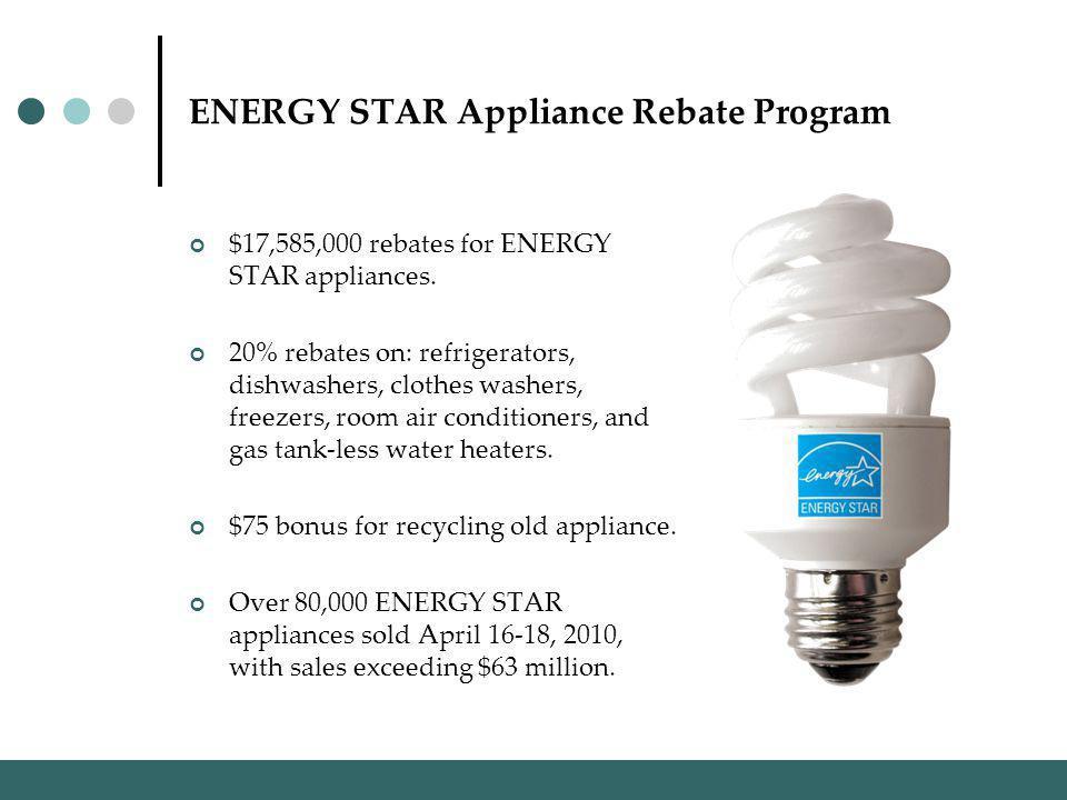 ENERGY STAR Appliance Rebate Program $17,585,000 rebates for ENERGY STAR appliances.